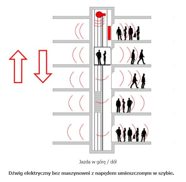 winda_elektryczna